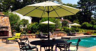 Best Patio Umbrella Review